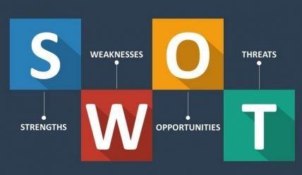 SWOT-анализ: что это такое, для чего нужен, плюсы и минусы