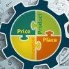 Что такое 4P в маркетинге? Понятие, примеры, элементы