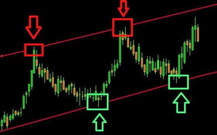 Бинарные сигналы