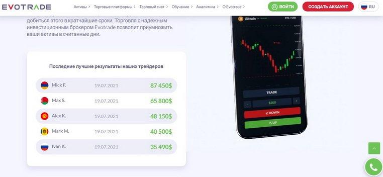 Платформы для торговли бинарными опционами Evotrade
